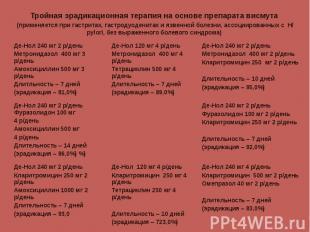 Де-Нол 240 мг 4 р/день Кларитромицин 500 мг 2 р/день Омепразол 40 мг 2 р/день Дл