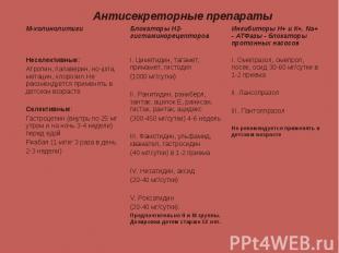 I. Омепразол, омепрол, лосек, осид 30-60 мг/сутки в 1-2 приема II. Лансопразол I