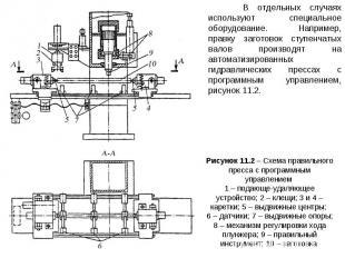 Рисунок 11.2 – Схема правильного пресса с программным управлением 1 – подающе-уд