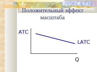 Положительный эффект масштаба LATC Q ATC