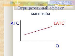 Отрицательный эффект масштаба LATC Q ATC