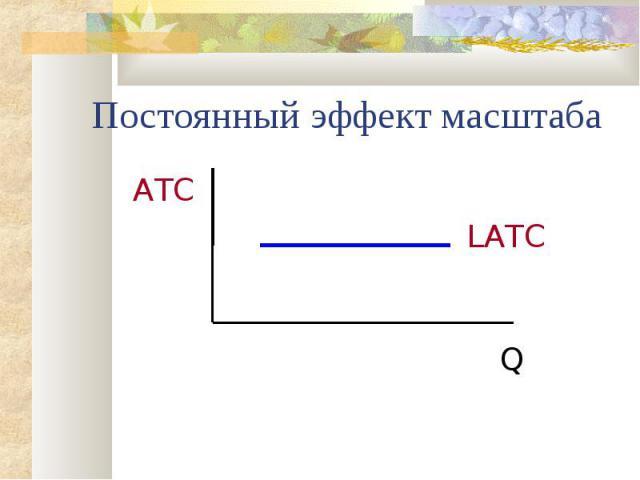 Постоянный эффект масштаба LATC Q ATC