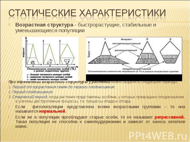 Возрастная структура - быстрорастущие, стабильные и уменьшающиеся популяции При определении возрастной структуры у растений можно выделить следующие периоды: 1. Период от прорастания семян до первого плодоношения; 2. Период плодоношения; 3. Старческ…