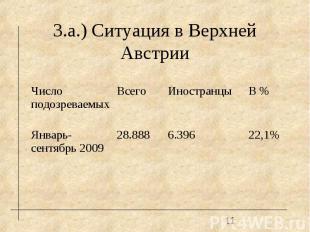 22,1% 6.396 28.888 Январь-сентябрь 2009 В % Иностранцы Всего Число подозреваемых