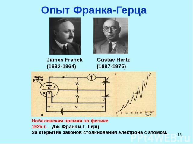 * Опыт Франка-Герца James Franck(1882-1964) Gustav Hertz(1887-1975) Нобелевская премия по физике 1925 г. – Дж. Франк и Г. Герц За открытие законов столкновения электрона с атомом.