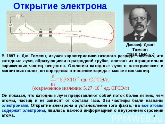 * Открытие электрона В 1897 г. Дж. Томсон, изучая характеристики газового разряда, показал, что катодные лучи, образующиеся в разрядной трубке, состоят из отрицательно заряженных частиц вещества. Отклоняя катодные лучи в электрических и магнитных по…