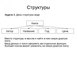 Книга Год Название Автор Цена Структуры Задача 2. Даны структуры вида Ввести стр