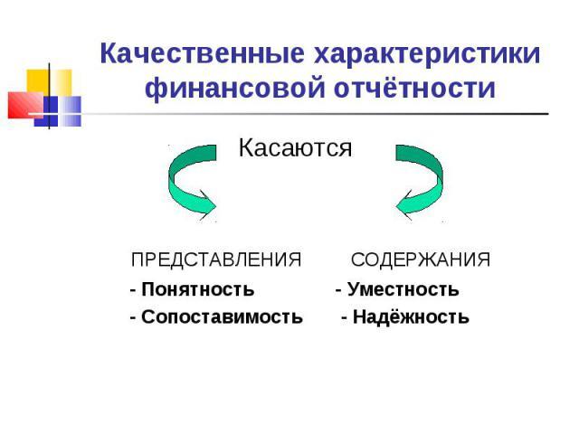 Качественные характеристики финансовой отчётности Касаются ПРЕДСТАВЛЕНИЯ СОДЕРЖАНИЯ - Понятность - Уместность - Сопоставимость - Надёжность