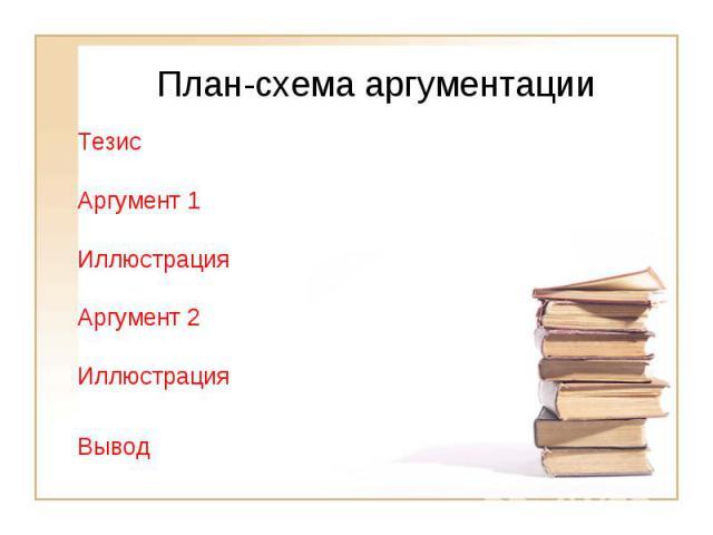 Вывод Иллюстрация Аргумент 2 Иллюстрация Аргумент 1 Тезис План-схема аргументации