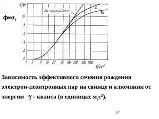 Зависимость эффективного сечения рождения электрон-позитронных пар на свинце и а