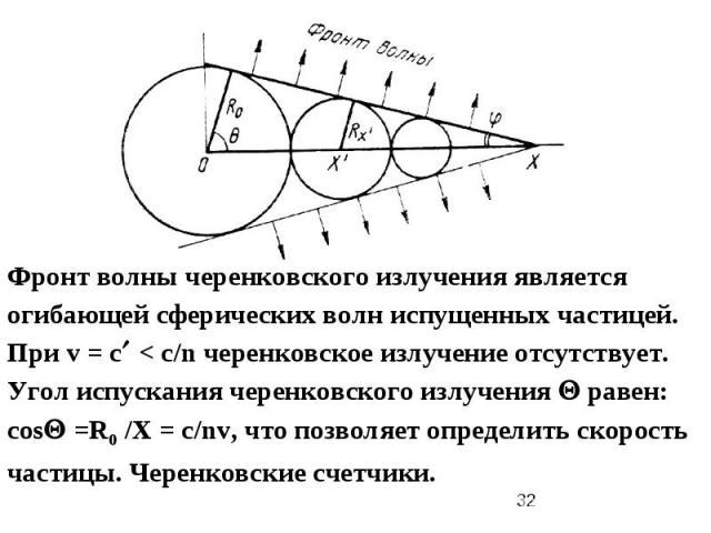 Фронт волны черенковского излучения является огибающей сферических волн испущенных частицей. При v = с < с/n черенковское излучение отсутствует. Угол испускания черенковского излучения равен: cos =R0 /X = c/nv, что позволяет определить скорость част…