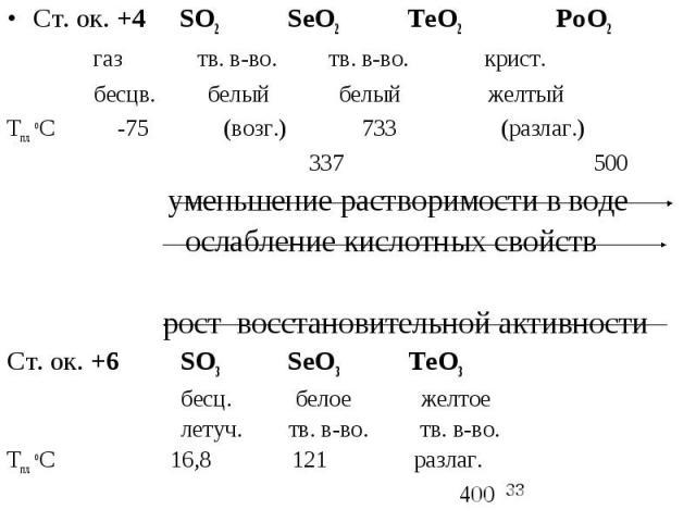 Ст. ок. +4 SO2 SeO2 TeO2 PoO2 газ тв. в-во. тв. в-во. крист. бесцв. белый белый желтый Тпл. оС -75 (возг.) 733 (разлаг.) 337 500 уменьшение растворимости в воде ослабление кислотных свойств рост восстановительной активности Ст. ок. +6 SO3 SeO3 TeO3 …