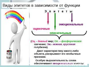 Виды эпитетов в зависимости от функции Э п и т е т ы эмоциональные оценочные опи