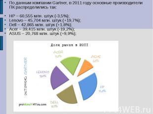 По данным компании Gartner, в 2011 году основные производители ПК распределились