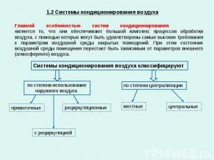 1.2 Системы кондиционирования воздуха Главной особенностью систем кондиционирова
