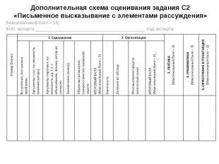 Дополнительная схема оценивания задания С2 «Письменное высказывание с элементами