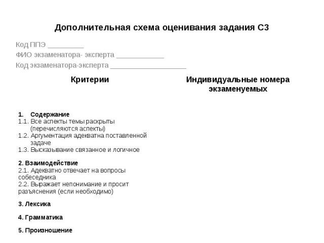 Дополнительная схема оценивания задания С3 Код ППЭ _________ ФИО экзаменатора- эксперта ____________ Код экзаменатора-эксперта ___________________ Критерии Индивидуальные номера экзаменуемых Содержание 1.1. Все аспекты темы раскрыты (перечисляются а…