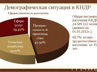 Демографическая ситуация в КНДР Общая численность населения КНДР - 24 589 122 че