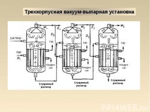 Трехкорпусная вакуум-выпарная установка Сгущенный раствор Сгущенный раствор Сгущ
