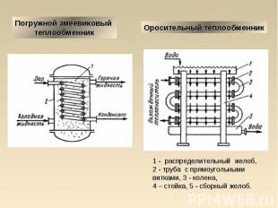 Погружной змеевиковый теплообменник Оросительный теплообменник 1 - распределител