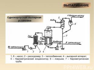 Однокорпусная выпарная установка ВЫПАРИВАНИЕ