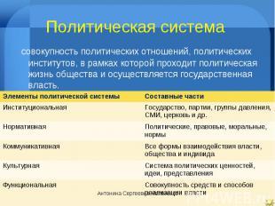 Политическая система совокупность политических отношений, политических институто
