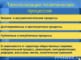 Типологизация политических процессов Антонина Сергеевна Матвиенко Внешне- и внут