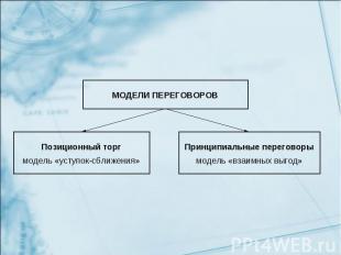 МОДЕЛИ ПЕРЕГОВОРОВ Позиционный торг модель «уступок-сближения» Принципиальные пе