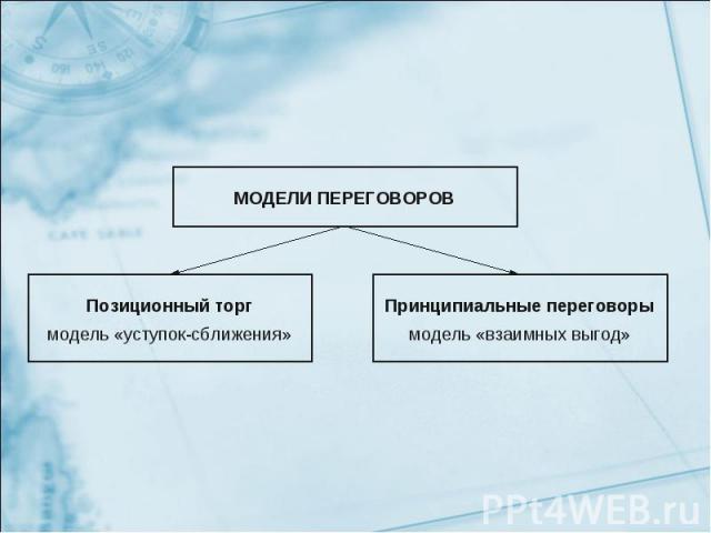 МОДЕЛИ ПЕРЕГОВОРОВ Позиционный торг модель «уступок-сближения» Принципиальные переговоры модель «взаимных выгод»
