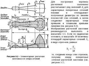 Рисунок 9.2 – Элементарная расчетная заготовка и ее эпюра сечений Для построения