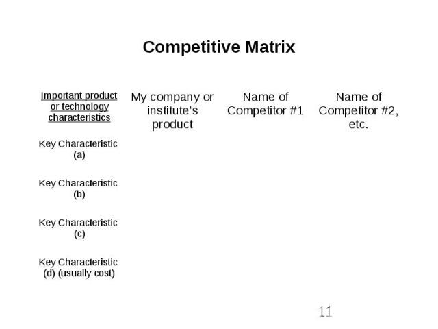Key Characteristic (d) (usually cost) Key Characteristic (c) Key Characteristic (b) Key Characteristic (a) Name of Competitor #2, etc. Name of Competitor #1 My company or institute's product Important product or technology characteristics Competitiv…