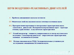 * 1 Проблема авиационного шума на местности 2-3 Физические свойства звукового по