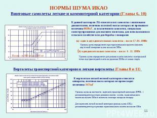 * НОРМЫ ШУМА ИКАО Винтовые самолеты легкие и коммютерной категории (Главы 6, 10)
