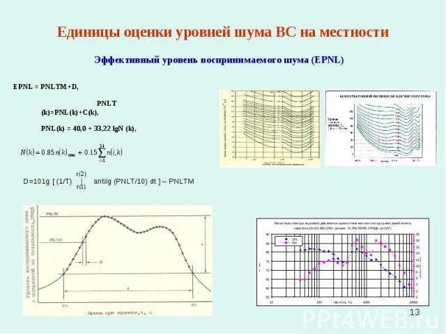 * Единицы оценки уровней шума ВС на местности Эффективный уровень воспринимаемого шума (EPNL) EPNL = PNLTM+D, D=101g [ (1/Т) antilg (PNLT/10) dt ] – PNLTM PNLT(k)=PNL(k)+C(k), PNL(k) = 40,0 + 33,22 lgN (k),