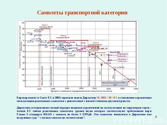 * Самолеты транспортной категории Европарламент и Совет ЕС в 2002г приняли новую Директиву № 2002 / 30 / ЕС в отношении ограничения эксплуатации реактивных самолетов с двигателями с низкой степенью двухконтурности. Директива устанавливает новый поря…