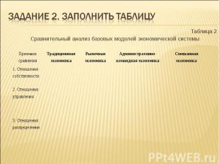 Таблица 2 Сравнительный анализ базовых моделей экономической системы Признаки ср