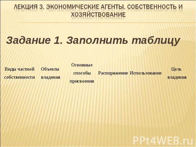 Задание 1. Заполнить таблицу Виды частной собственности Объекты владения Основные способы присвоения Распоряжение Использование Цель владения
