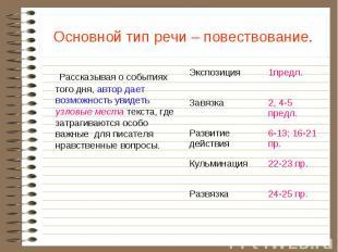 24-25 пр. Развязка 22-23 пр. Кульминация 6-13; 16-21 пр. Развитие действия 2, 4-