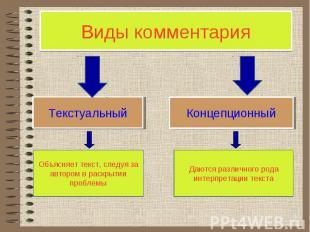 Виды комментария Текстуальный Концепционный Объясняет текст, следуя за автором в