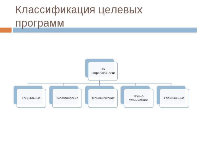 Классификация целевых программ