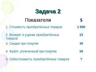 Задача 2 Показатели $ 1. Стоимость приобретённых товаров 1 000 2. Возврат и уцен