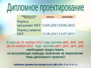 Информация для всех специальностей начало окончание Период предзащит ВКР 13.05.2