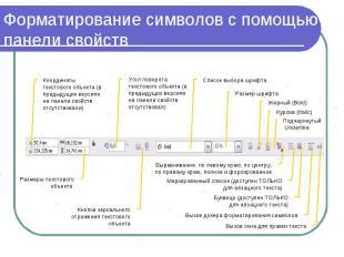 Форматирование символов с помощью панели свойств Координаты текстового объекта (