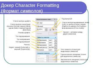 Докер Character Formatting (Формат символов) Список выбора шрифта Список выбора