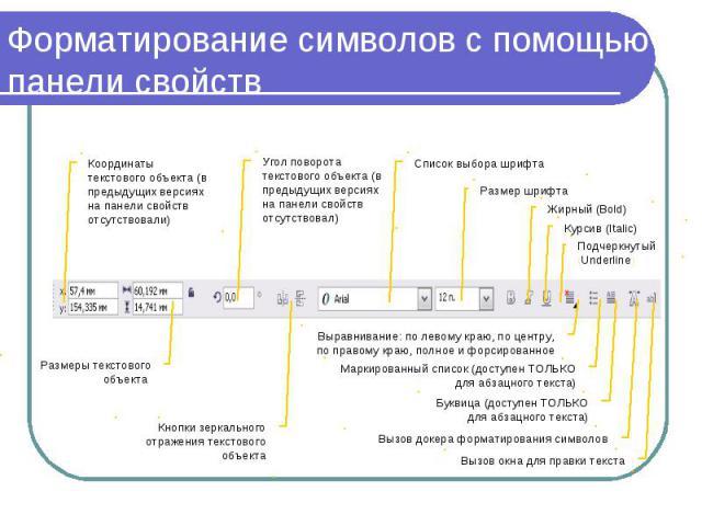 Форматирование символов с помощью панели свойств Координаты текстового объекта (в предыдущих версиях на панели свойств отсутствовали) Размеры текстового объекта Угол поворота текстового объекта (в предыдущих версиях на панели свойств отсутствовал) К…