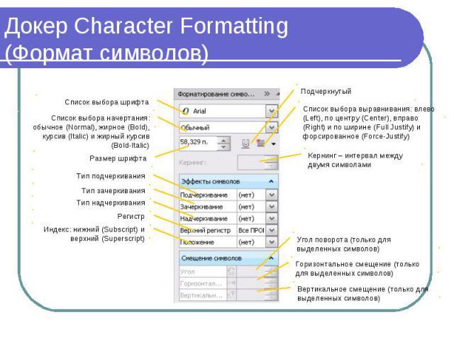 Докер Character Formatting (Формат символов) Список выбора шрифта Список выбора начертания: обычное (Normal), жирное (Bold), курсив (Italic) и жирный курсив (Bold-Italic) Размер шрифта Подчеркнутый Список выбора выравнивания: влево (Left), по центру…