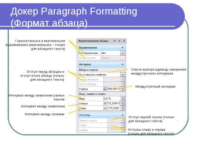 Докер Paragraph Formatting (Формат абзаца) Горизонтальное и вертикальное выравнивание (вертикальное – только для абзацного текста) Список выбора единицы измерения междустрочного интервала Междустрочный интервал Отступ перед абзацем и отступ после аб…