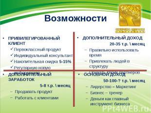 Возможности ДОПОЛНИТЕЛЬНЫЙ ЗАРАБОТОК 5-8 т.р. \\ месяц Продавать продукт Работат