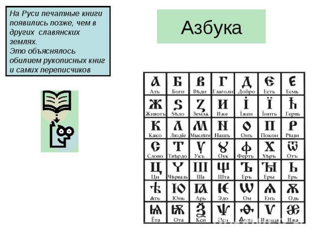 На Руси печатные книги появились позже, чем в других славянских землях. Это объяснялось обилием рукописных книг и самих переписчиков Азбука