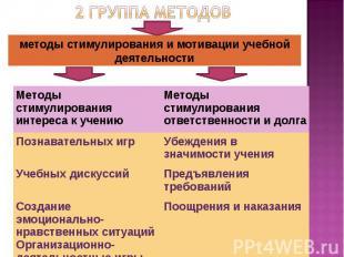 Методы стимулирования интереса к учению Методы стимулирования ответственности и